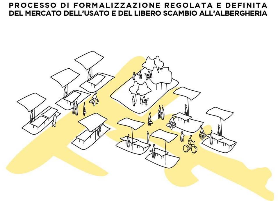 SOS Ballarò – Coinvolgimento dei residenti sulla riorganizzazione del Mercato dell'Albergheria.